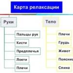 karta_relaksacii